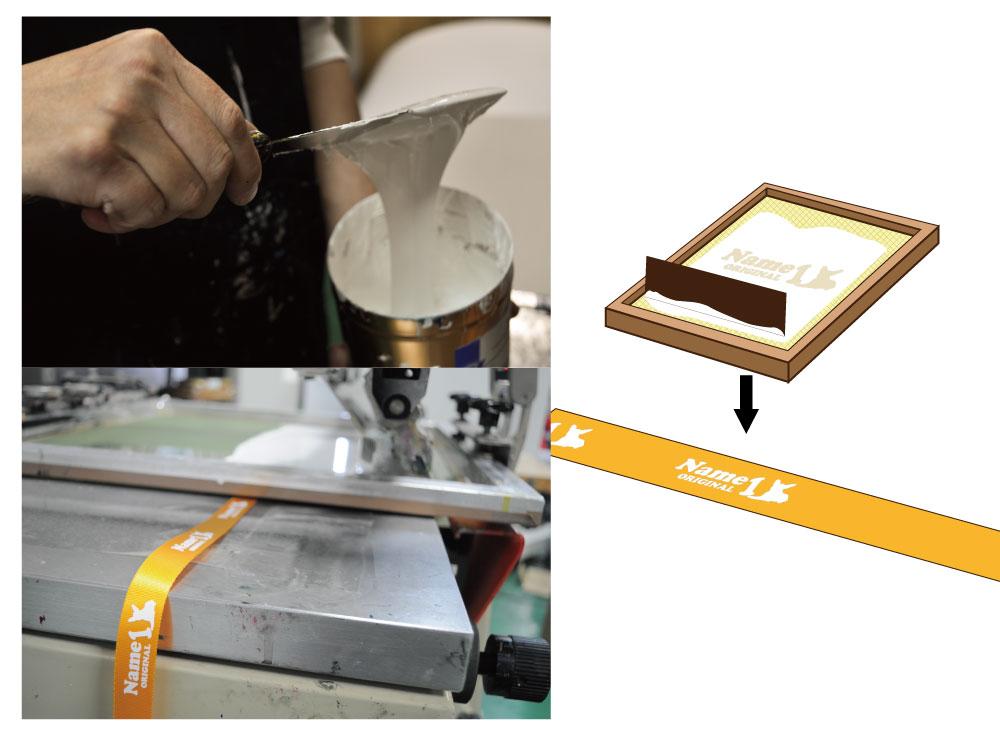 シルク印刷の流れ